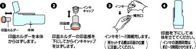 ツインシャトル インク補充方法